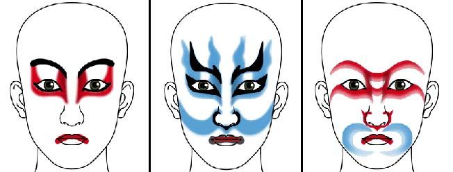 歌舞伎事典:むきみ隈|文化デジタルライブラリー